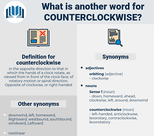 counterclockwise, synonym counterclockwise, another word for counterclockwise, words like counterclockwise, thesaurus counterclockwise