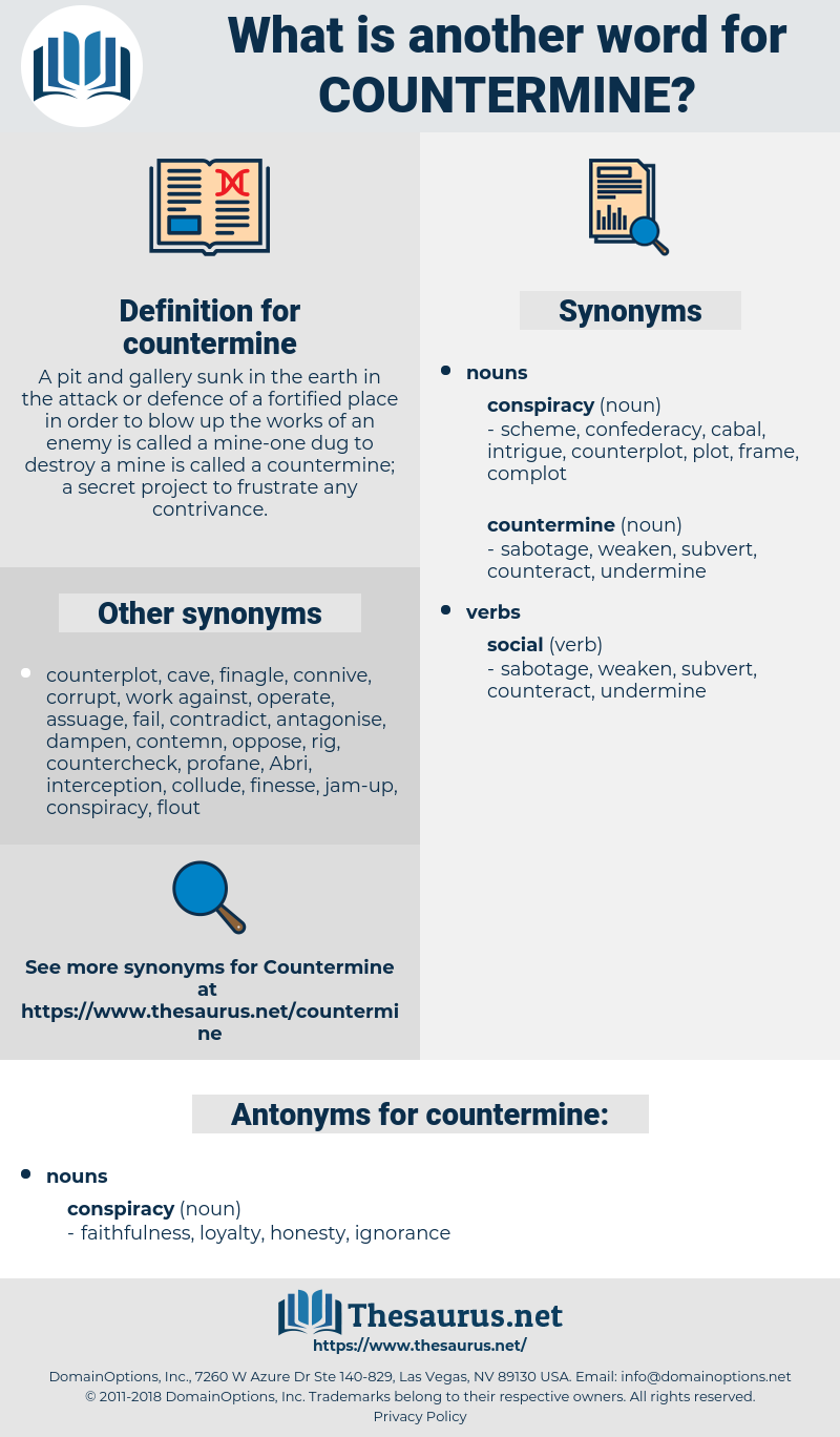 countermine, synonym countermine, another word for countermine, words like countermine, thesaurus countermine