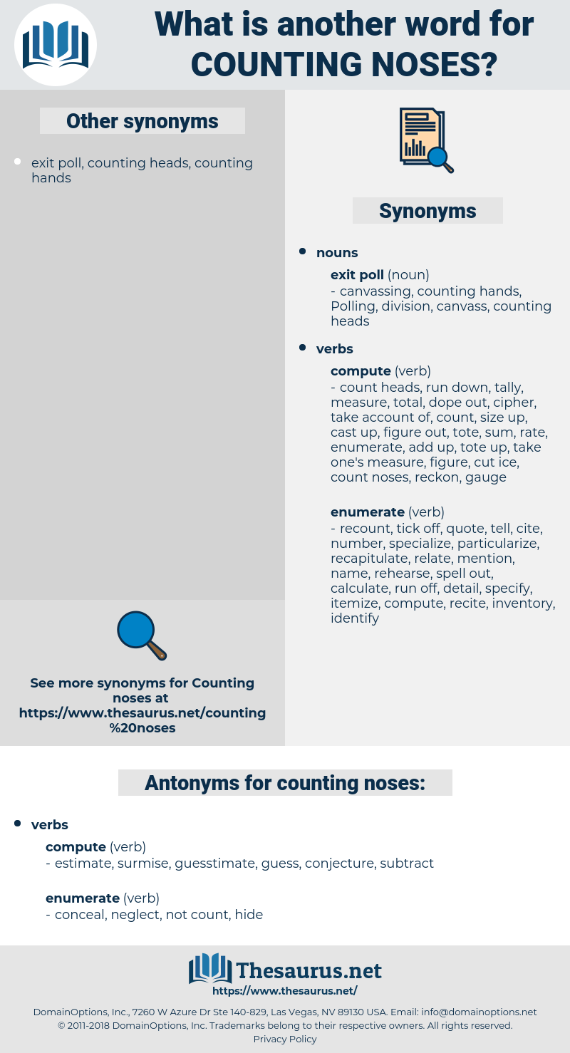 counting noses, synonym counting noses, another word for counting noses, words like counting noses, thesaurus counting noses