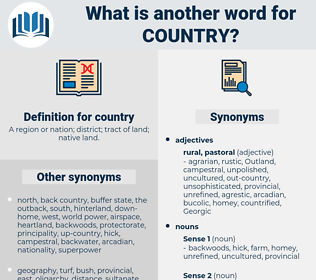 country, synonym country, another word for country, words like country, thesaurus country