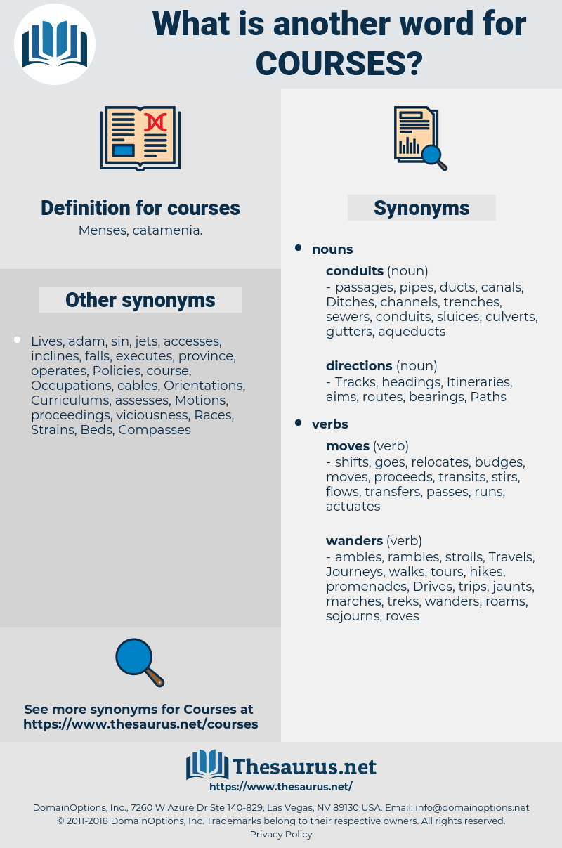courses, synonym courses, another word for courses, words like courses, thesaurus courses