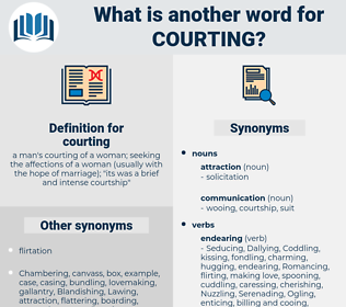 Synonyms for COURTING - Thesaurus net