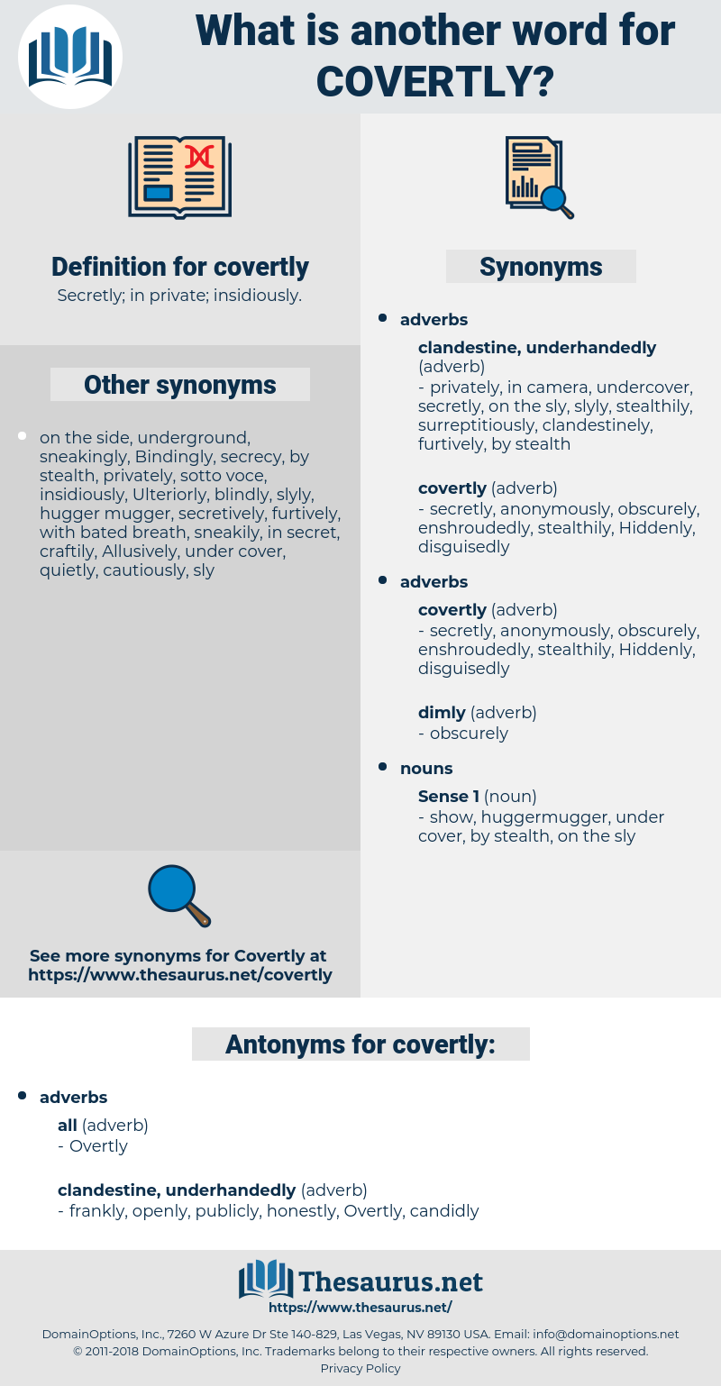 covertly, synonym covertly, another word for covertly, words like covertly, thesaurus covertly