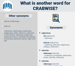 crabwise, synonym crabwise, another word for crabwise, words like crabwise, thesaurus crabwise