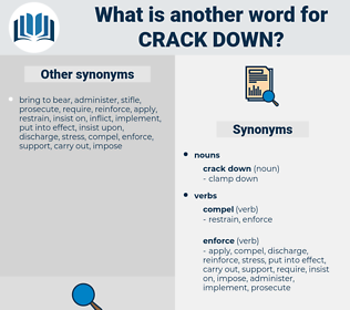 crack down, synonym crack down, another word for crack down, words like crack down, thesaurus crack down