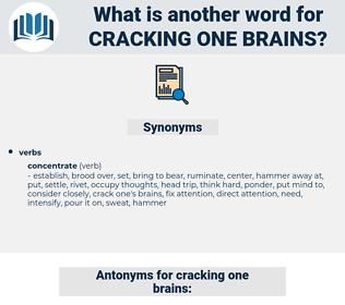 cracking one brains, synonym cracking one brains, another word for cracking one brains, words like cracking one brains, thesaurus cracking one brains