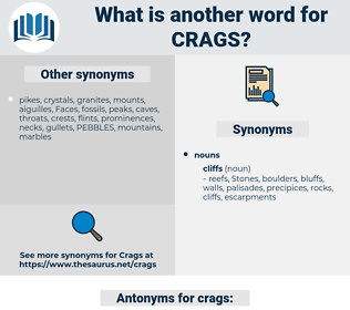 crags, synonym crags, another word for crags, words like crags, thesaurus crags
