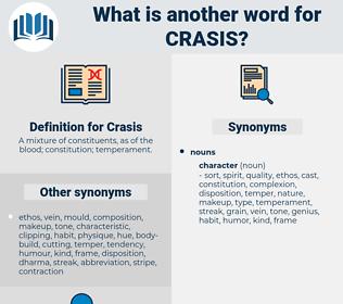 Crasis, synonym Crasis, another word for Crasis, words like Crasis, thesaurus Crasis