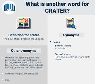 crater, synonym crater, another word for crater, words like crater, thesaurus crater
