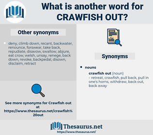 crawfish out, synonym crawfish out, another word for crawfish out, words like crawfish out, thesaurus crawfish out