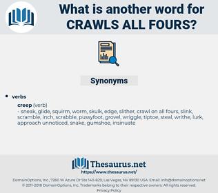 crawls all fours, synonym crawls all fours, another word for crawls all fours, words like crawls all fours, thesaurus crawls all fours