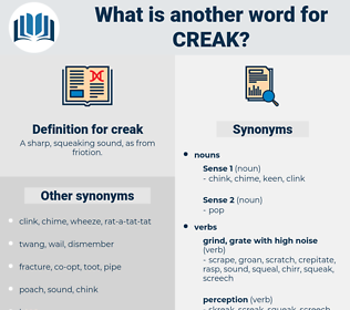 creak, synonym creak, another word for creak, words like creak, thesaurus creak