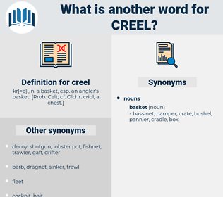 creel, synonym creel, another word for creel, words like creel, thesaurus creel