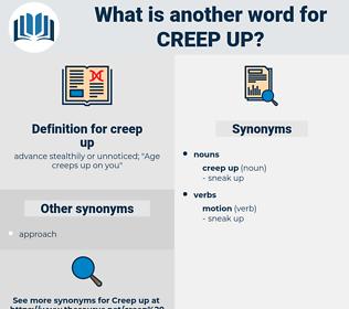 creep up, synonym creep up, another word for creep up, words like creep up, thesaurus creep up