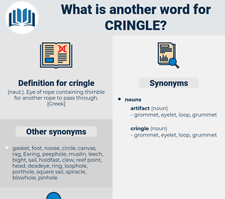 cringle, synonym cringle, another word for cringle, words like cringle, thesaurus cringle