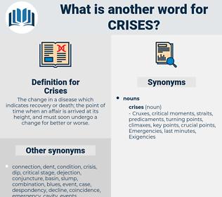 Crises, synonym Crises, another word for Crises, words like Crises, thesaurus Crises