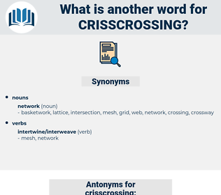 crisscrossing, synonym crisscrossing, another word for crisscrossing, words like crisscrossing, thesaurus crisscrossing