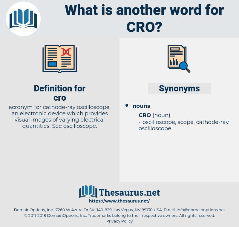 cro, synonym cro, another word for cro, words like cro, thesaurus cro