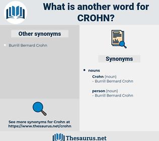 crohn, synonym crohn, another word for crohn, words like crohn, thesaurus crohn