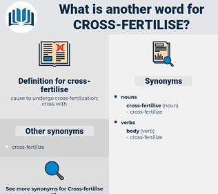 cross-fertilise, synonym cross-fertilise, another word for cross-fertilise, words like cross-fertilise, thesaurus cross-fertilise