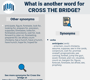 cross the bridge, synonym cross the bridge, another word for cross the bridge, words like cross the bridge, thesaurus cross the bridge