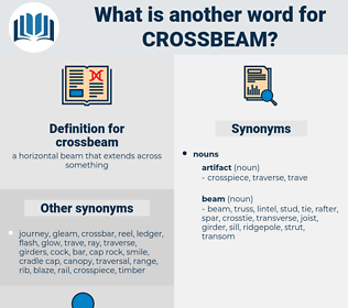 crossbeam, synonym crossbeam, another word for crossbeam, words like crossbeam, thesaurus crossbeam