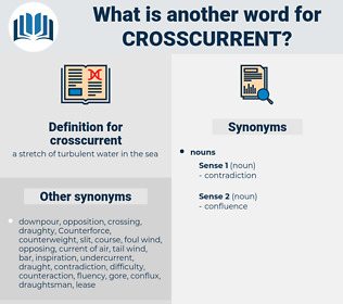 crosscurrent, synonym crosscurrent, another word for crosscurrent, words like crosscurrent, thesaurus crosscurrent