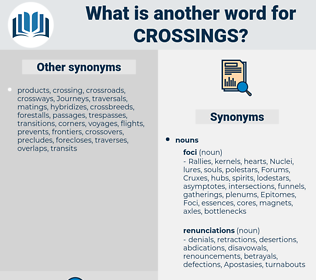 crossings, synonym crossings, another word for crossings, words like crossings, thesaurus crossings