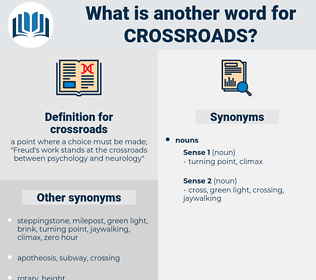 crossroads, synonym crossroads, another word for crossroads, words like crossroads, thesaurus crossroads