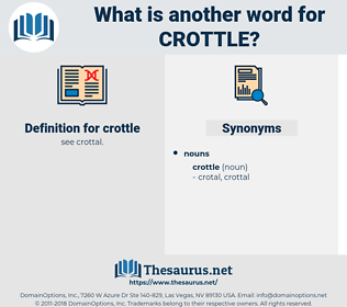 crottle, synonym crottle, another word for crottle, words like crottle, thesaurus crottle