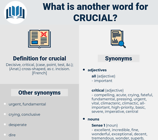 crucial, synonym crucial, another word for crucial, words like crucial, thesaurus crucial
