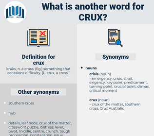 crux, synonym crux, another word for crux, words like crux, thesaurus crux