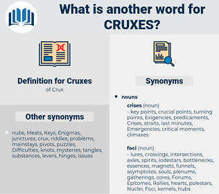 Cruxes, synonym Cruxes, another word for Cruxes, words like Cruxes, thesaurus Cruxes