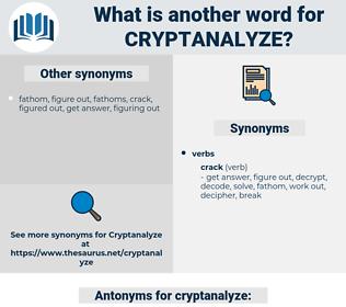 cryptanalyze, synonym cryptanalyze, another word for cryptanalyze, words like cryptanalyze, thesaurus cryptanalyze
