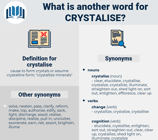 crystalise, synonym crystalise, another word for crystalise, words like crystalise, thesaurus crystalise