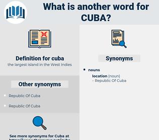 cuba, synonym cuba, another word for cuba, words like cuba, thesaurus cuba