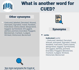 CUED, synonym CUED, another word for CUED, words like CUED, thesaurus CUED