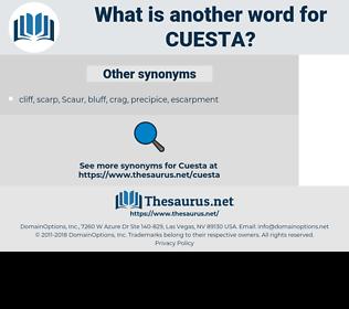 Cuesta, synonym Cuesta, another word for Cuesta, words like Cuesta, thesaurus Cuesta