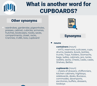 cupboards, synonym cupboards, another word for cupboards, words like cupboards, thesaurus cupboards