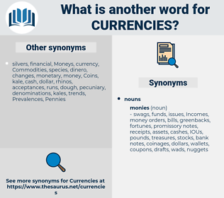 Currencies, synonym Currencies, another word for Currencies, words like Currencies, thesaurus Currencies