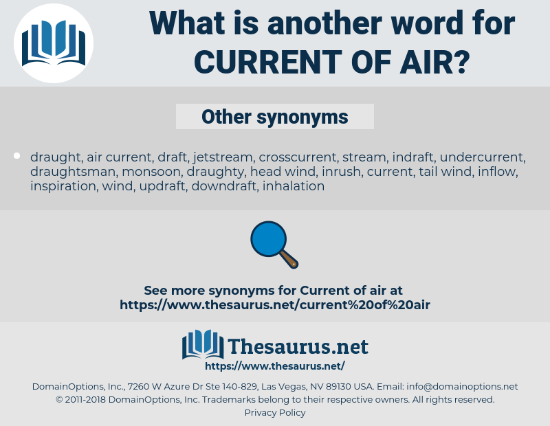 current of air, synonym current of air, another word for current of air, words like current of air, thesaurus current of air
