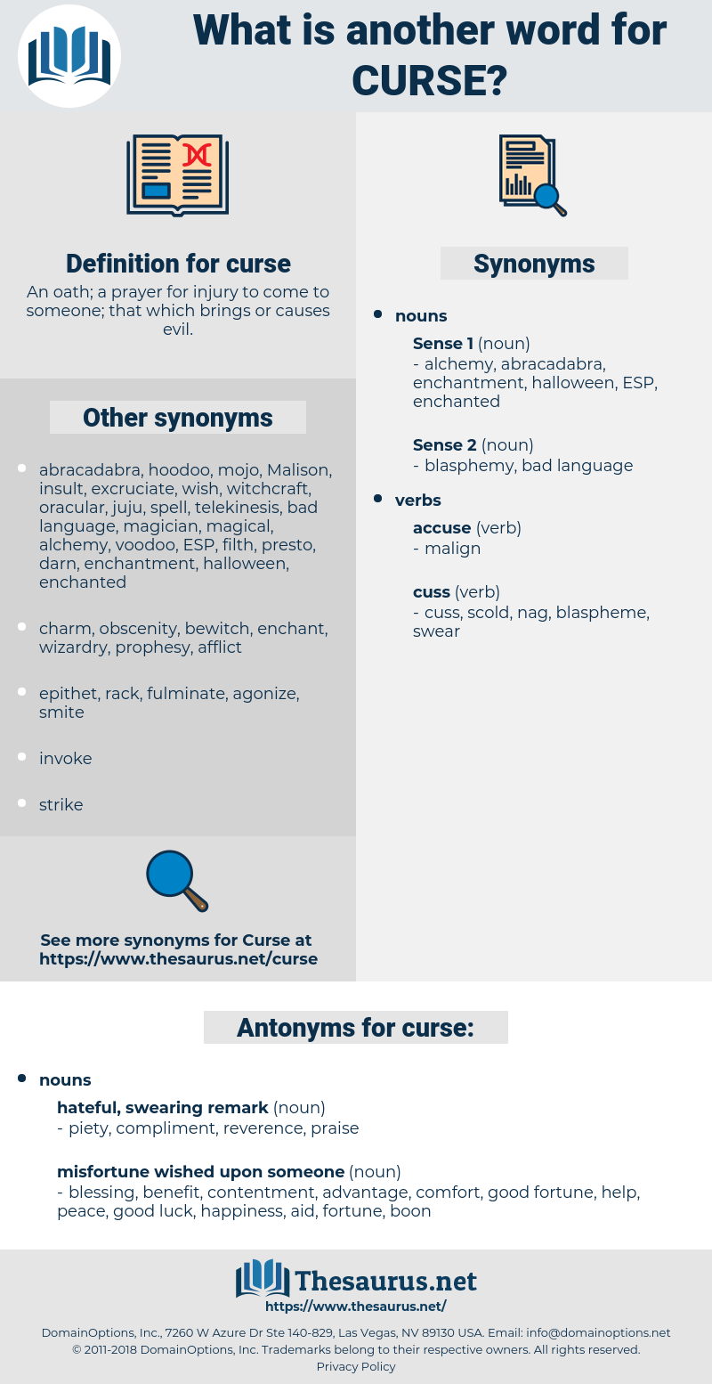 Synonyms for CURSE, Antonyms for CURSE - Thesaurus net