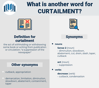 curtailment, synonym curtailment, another word for curtailment, words like curtailment, thesaurus curtailment