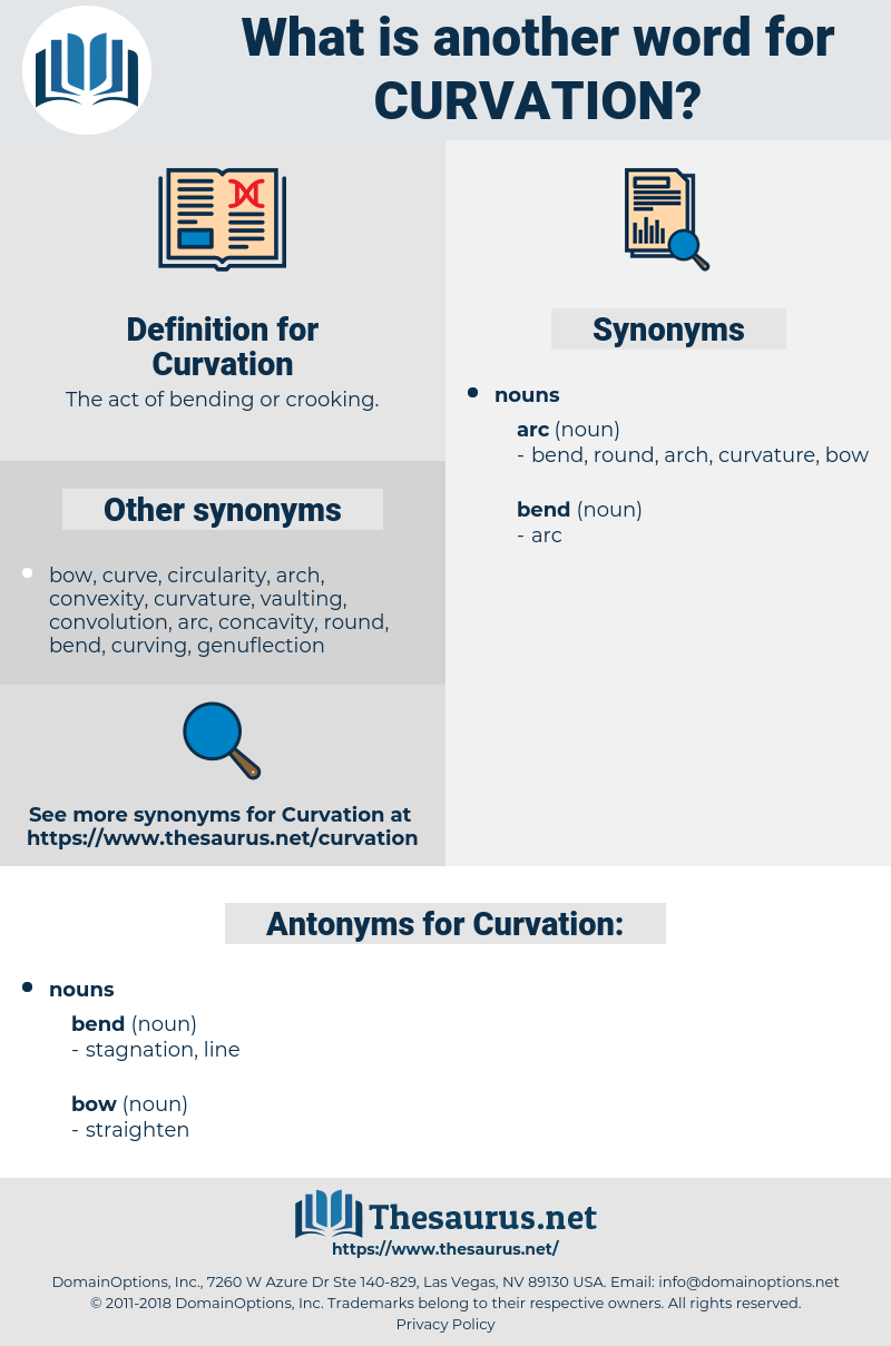 Curvation, synonym Curvation, another word for Curvation, words like Curvation, thesaurus Curvation