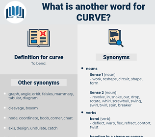 curve, synonym curve, another word for curve, words like curve, thesaurus curve