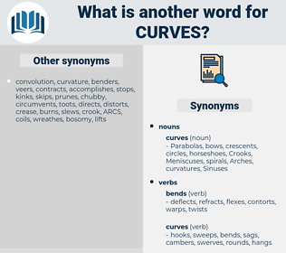 curves, synonym curves, another word for curves, words like curves, thesaurus curves