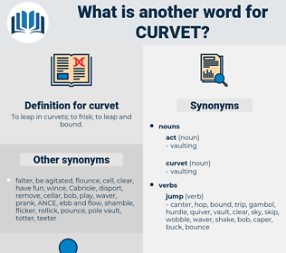 curvet, synonym curvet, another word for curvet, words like curvet, thesaurus curvet