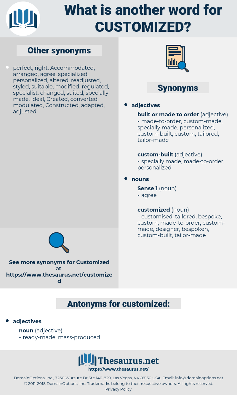 Synonyms For Customized Antonyms For Customized Thesaurus Net