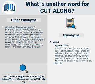 cut along, synonym cut along, another word for cut along, words like cut along, thesaurus cut along