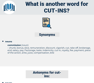 cut ins, synonym cut ins, another word for cut ins, words like cut ins, thesaurus cut ins